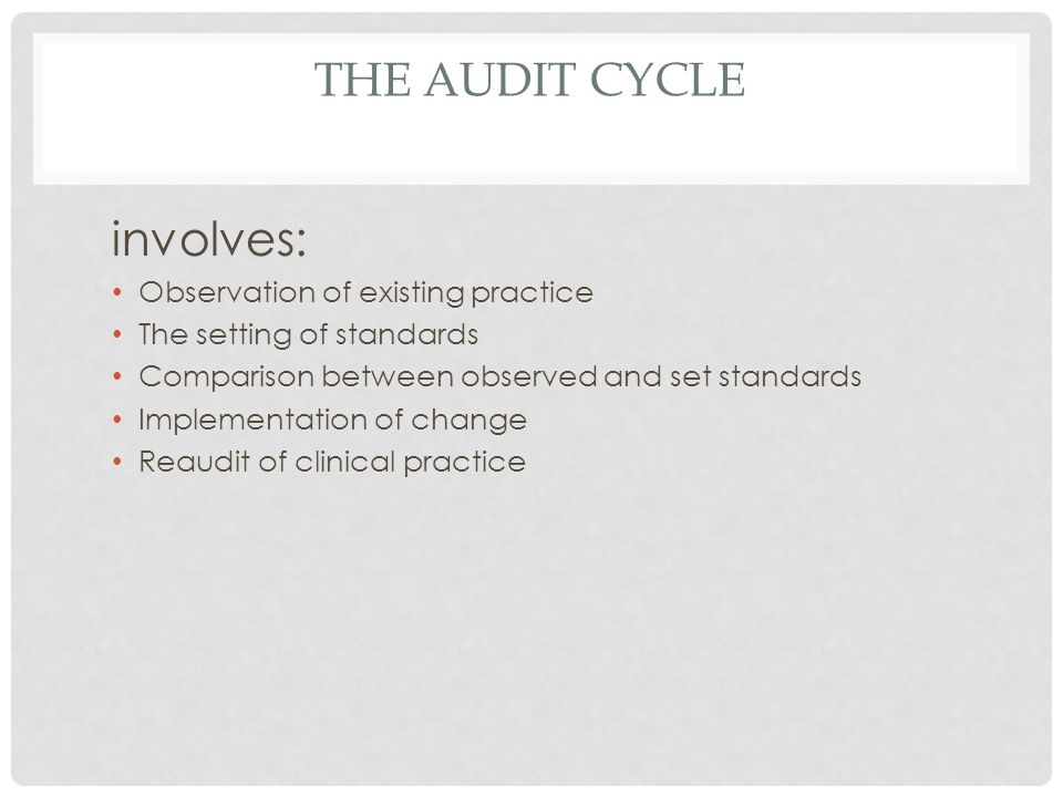 The audit cycle involves: Observation of existing practice