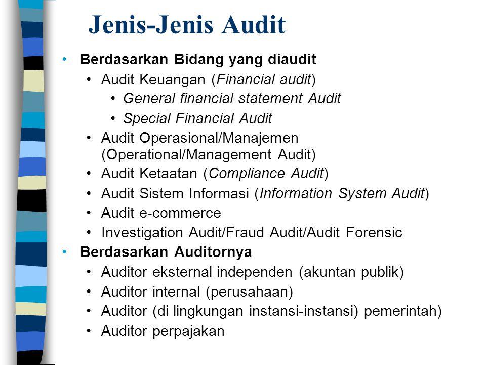 Jenis-Jenis Audit Berdasarkan Bidang yang diaudit