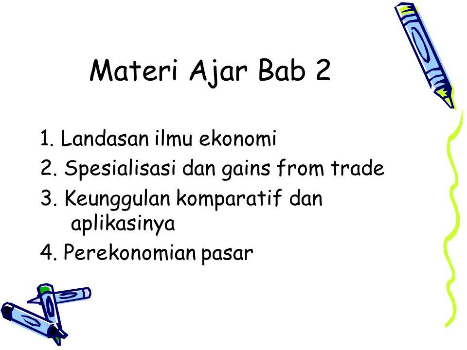 Materi Ajar Bab 2 1. Landasan ilmu ekonomi