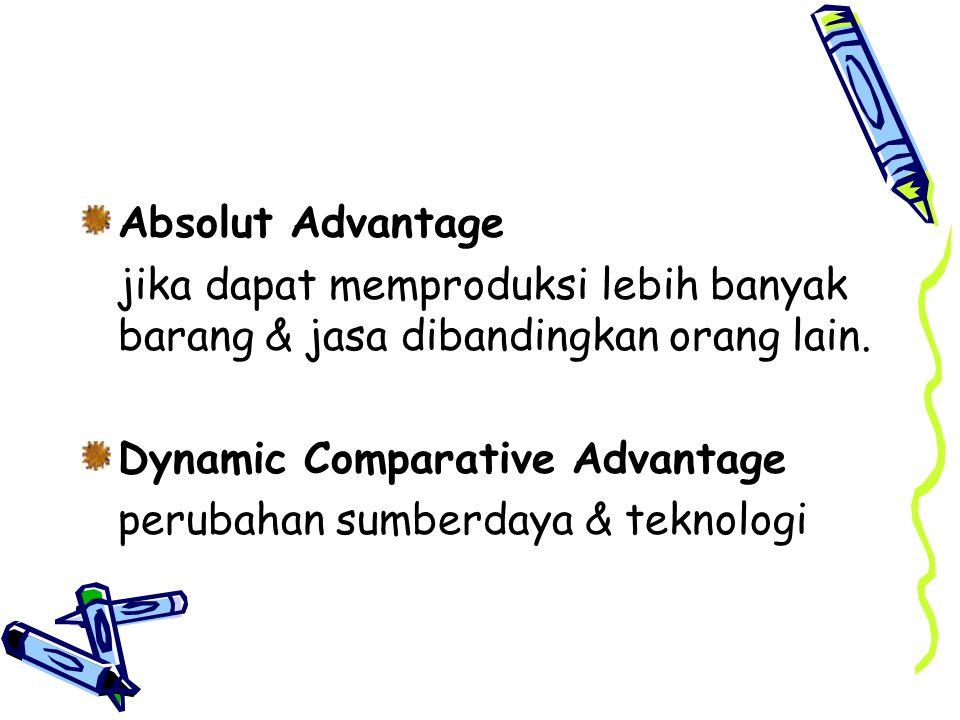 Absolut Advantage jika dapat memproduksi lebih banyak barang & jasa dibandingkan orang lain. Dynamic Comparative Advantage.