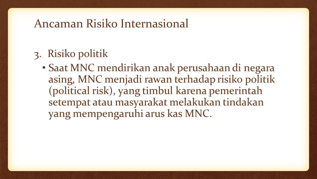 Ancaman Risiko Internasional