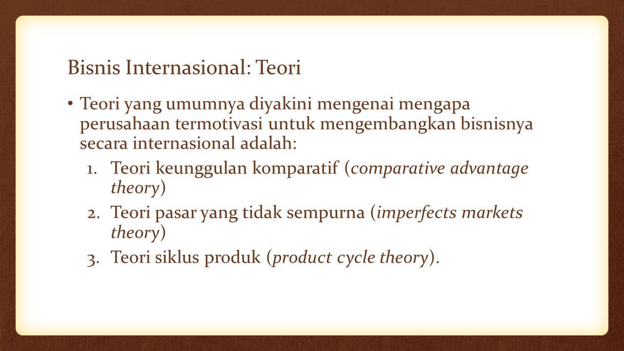 Bisnis Internasional: Teori