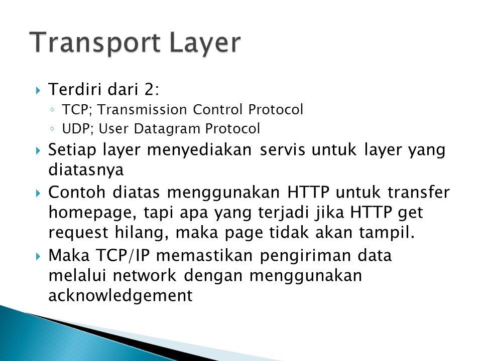Transport Layer Terdiri dari 2:
