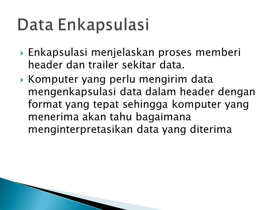 Data Enkapsulasi Enkapsulasi menjelaskan proses memberi header dan trailer sekitar data.