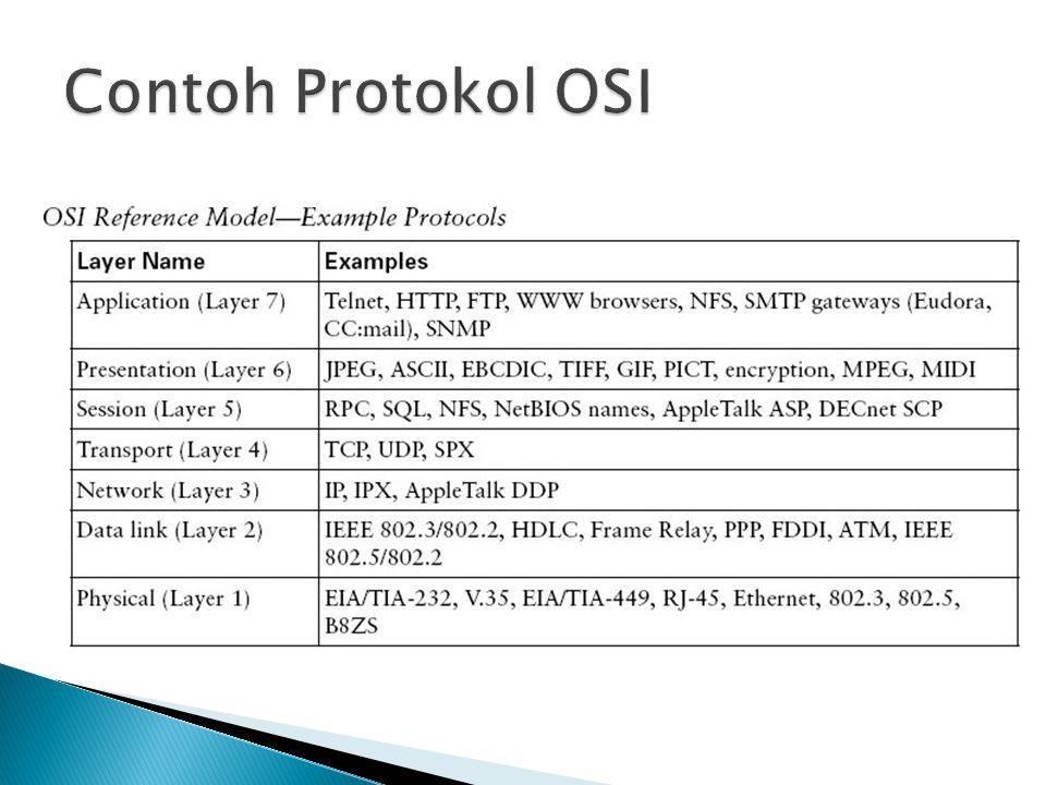Contoh Protokol OSI
