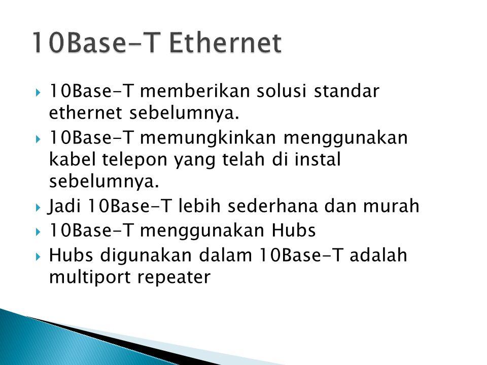 10Base-T Ethernet 10Base-T memberikan solusi standar ethernet sebelumnya.