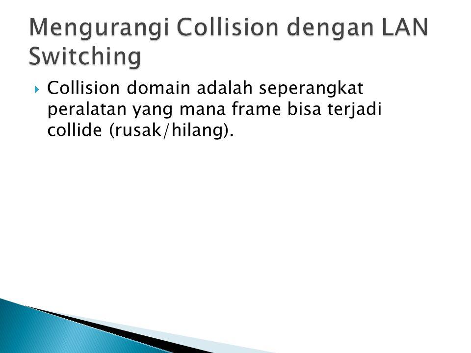 Mengurangi Collision dengan LAN Switching
