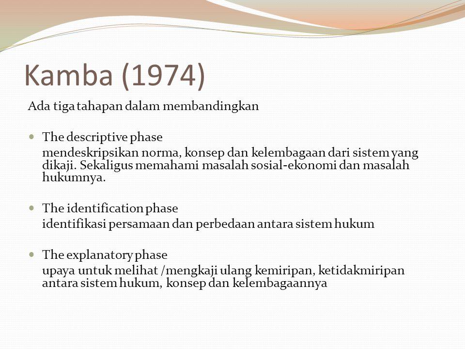 Kamba (1974) Ada tiga tahapan dalam membandingkan