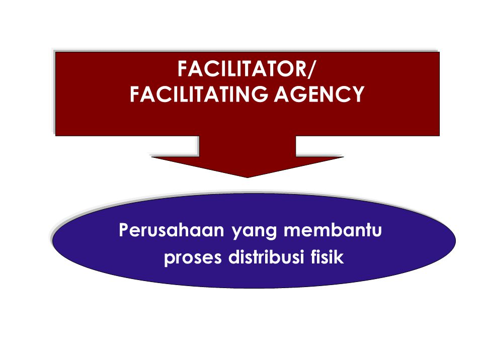 FACILITATOR/ FACILITATING AGENCY