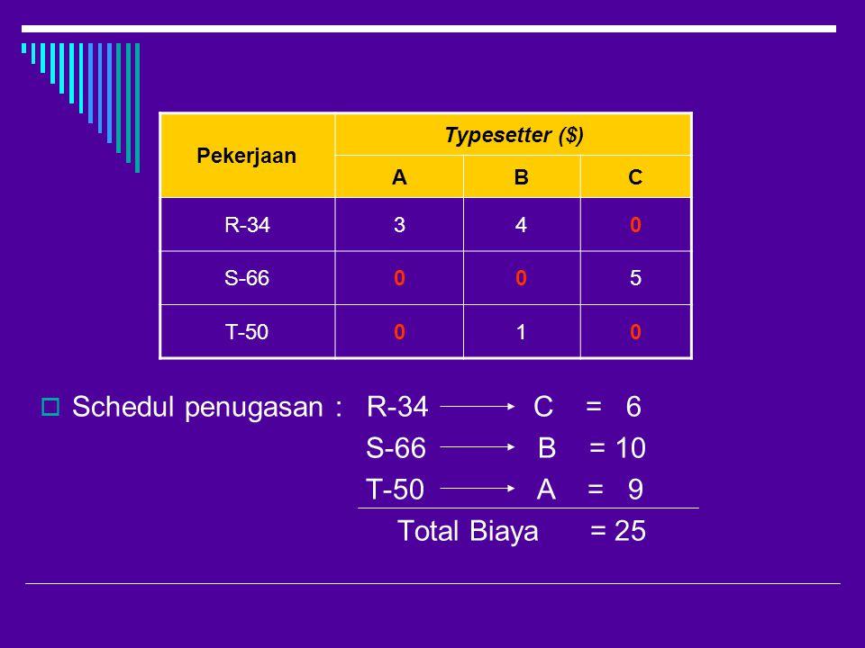Schedul penugasan : R-34 C = 6 S-66 B = 10 T-50 A = 9 Total Biaya = 25