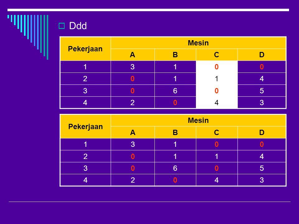 Ddd Pekerjaan Mesin A B C D 1 3 2 4 6 5 Pekerjaan Mesin A B C D 1 3 2