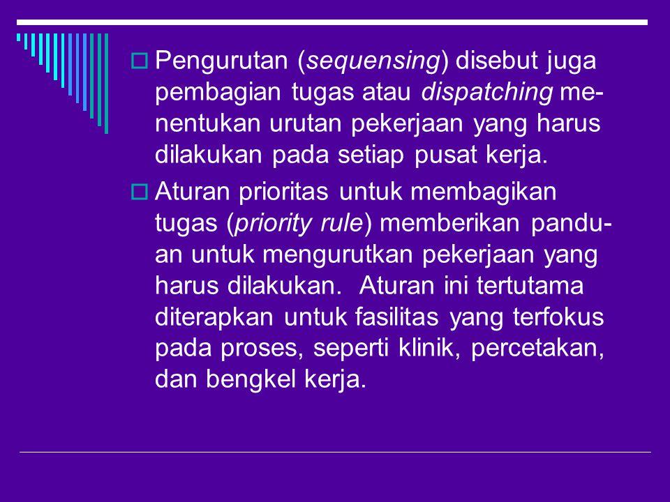 Pengurutan (sequensing) disebut juga pembagian tugas atau dispatching me-nentukan urutan pekerjaan yang harus dilakukan pada setiap pusat kerja.