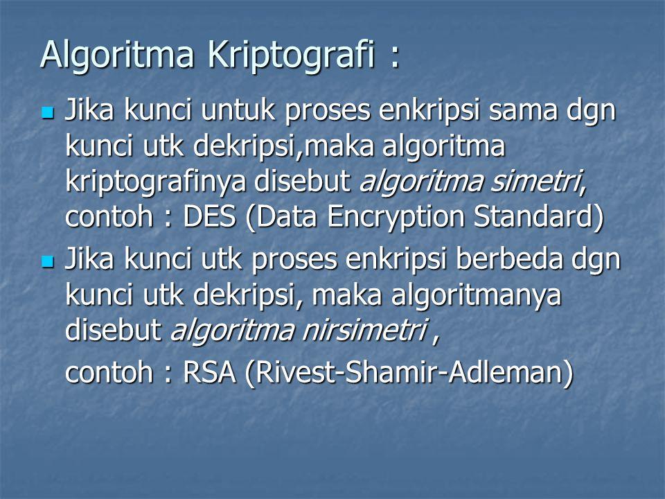 Algoritma Kriptografi :