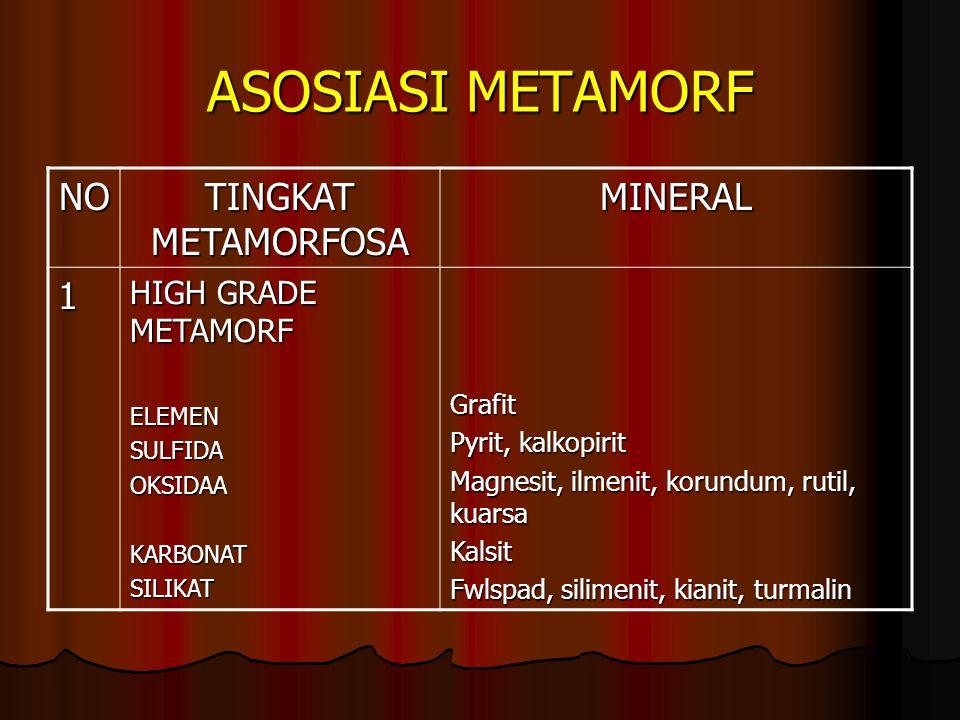 ASOSIASI METAMORF NO TINGKAT METAMORFOSA MINERAL 1 HIGH GRADE METAMORF