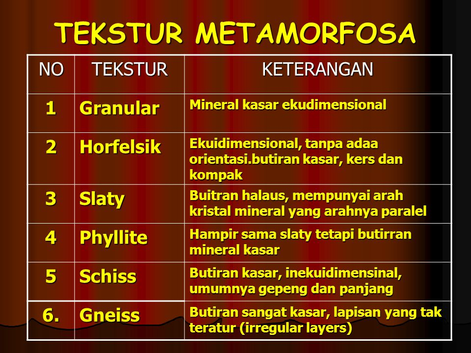 TEKSTUR METAMORFOSA NO TEKSTUR KETERANGAN 1 Granular 2 Horfelsik 3