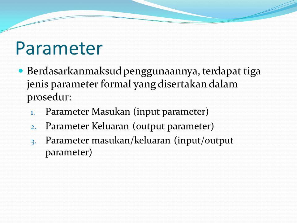 Parameter Berdasarkanmaksud penggunaannya, terdapat tiga jenis parameter formal yang disertakan dalam prosedur: