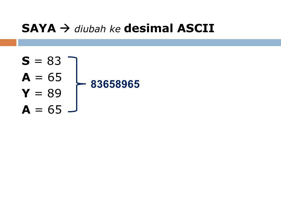 SAYA  diubah ke desimal ASCII S = 83 A = 65 Y = 89