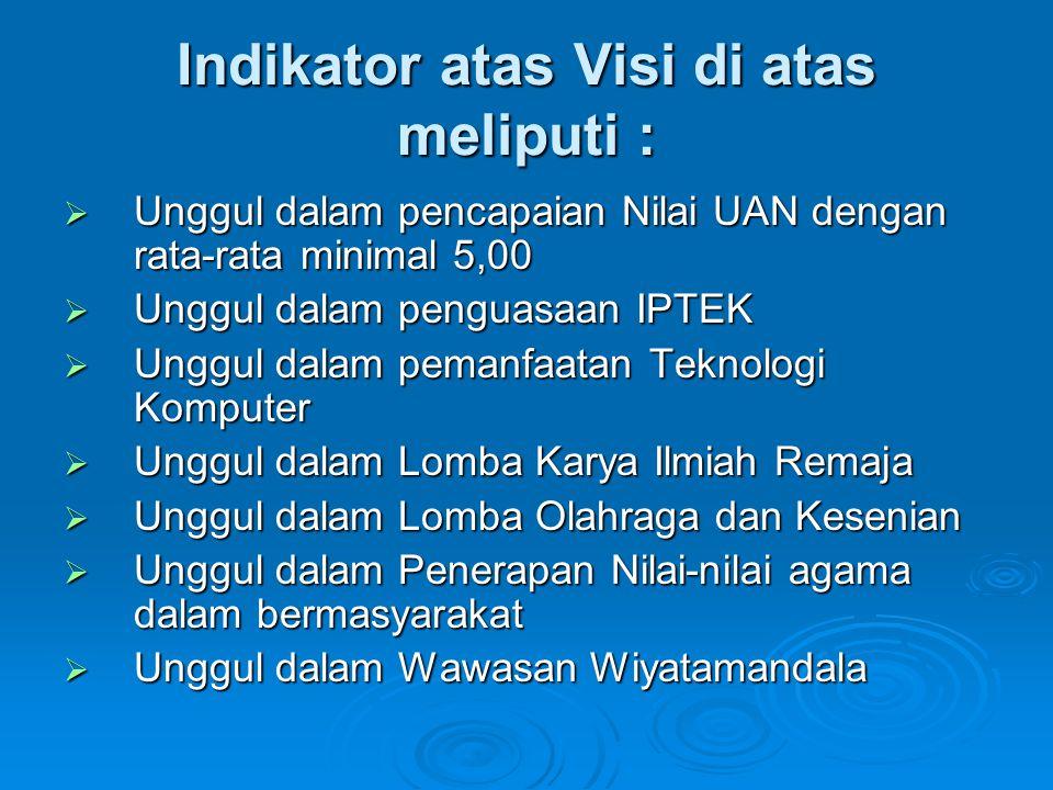 Indikator atas Visi di atas meliputi :