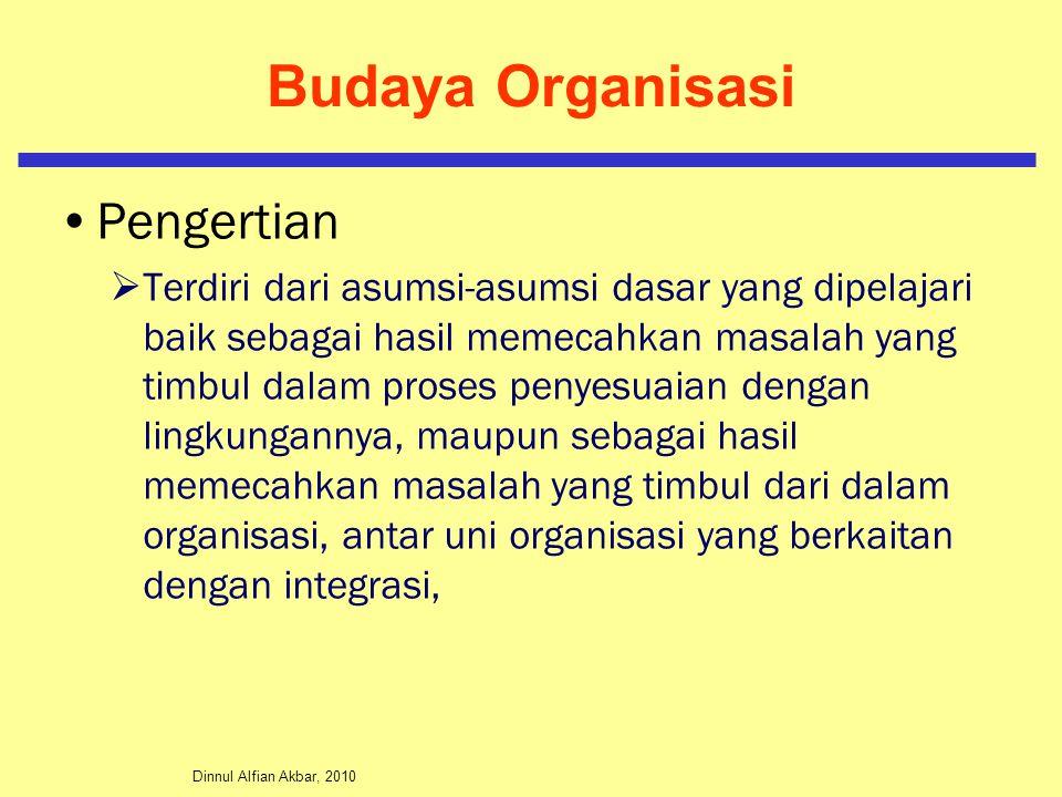 Budaya Organisasi Pengertian