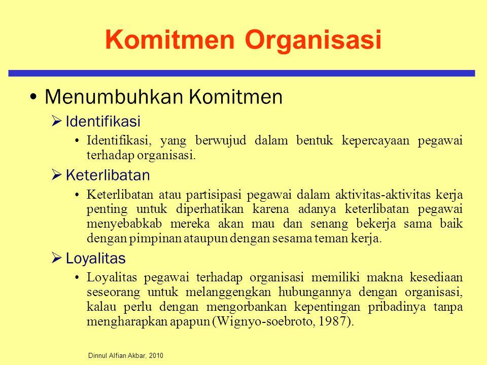 Komitmen Organisasi Menumbuhkan Komitmen Identifikasi Keterlibatan