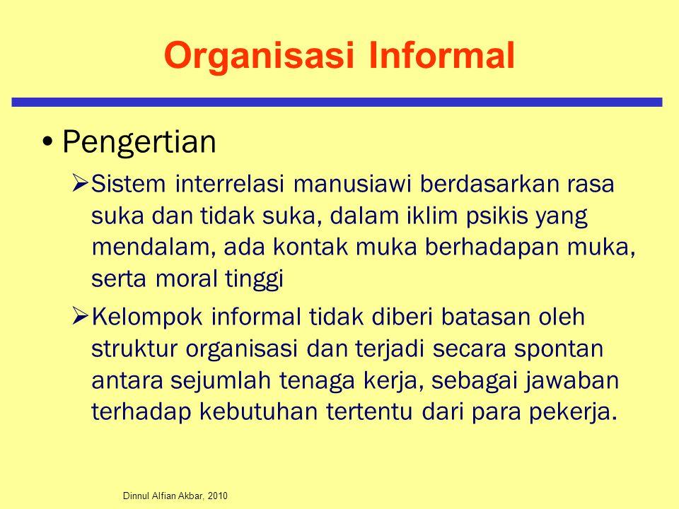 Organisasi Informal Pengertian