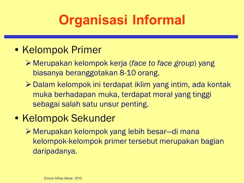 Organisasi Informal Kelompok Primer Kelompok Sekunder