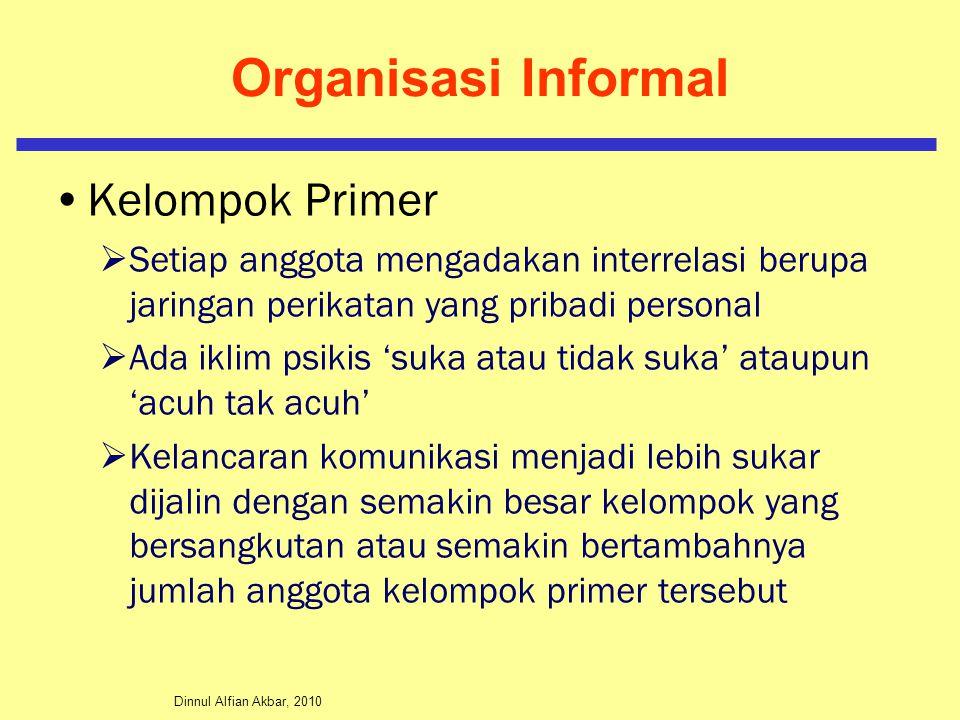 Organisasi Informal Kelompok Primer