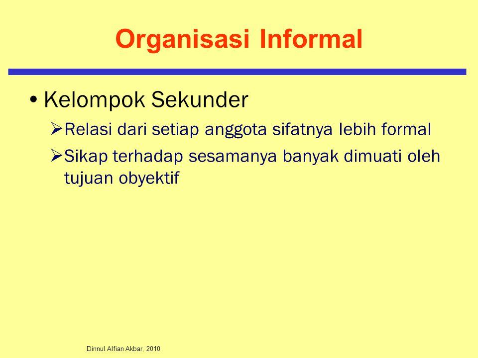 Organisasi Informal Kelompok Sekunder