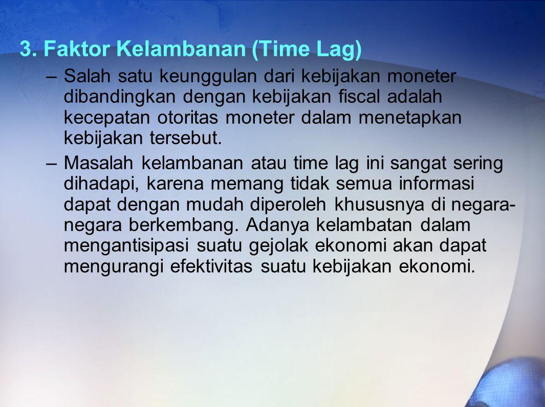 3. Faktor Kelambanan (Time Lag)