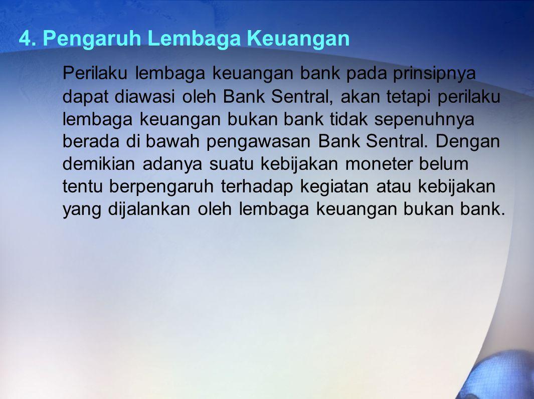 4. Pengaruh Lembaga Keuangan