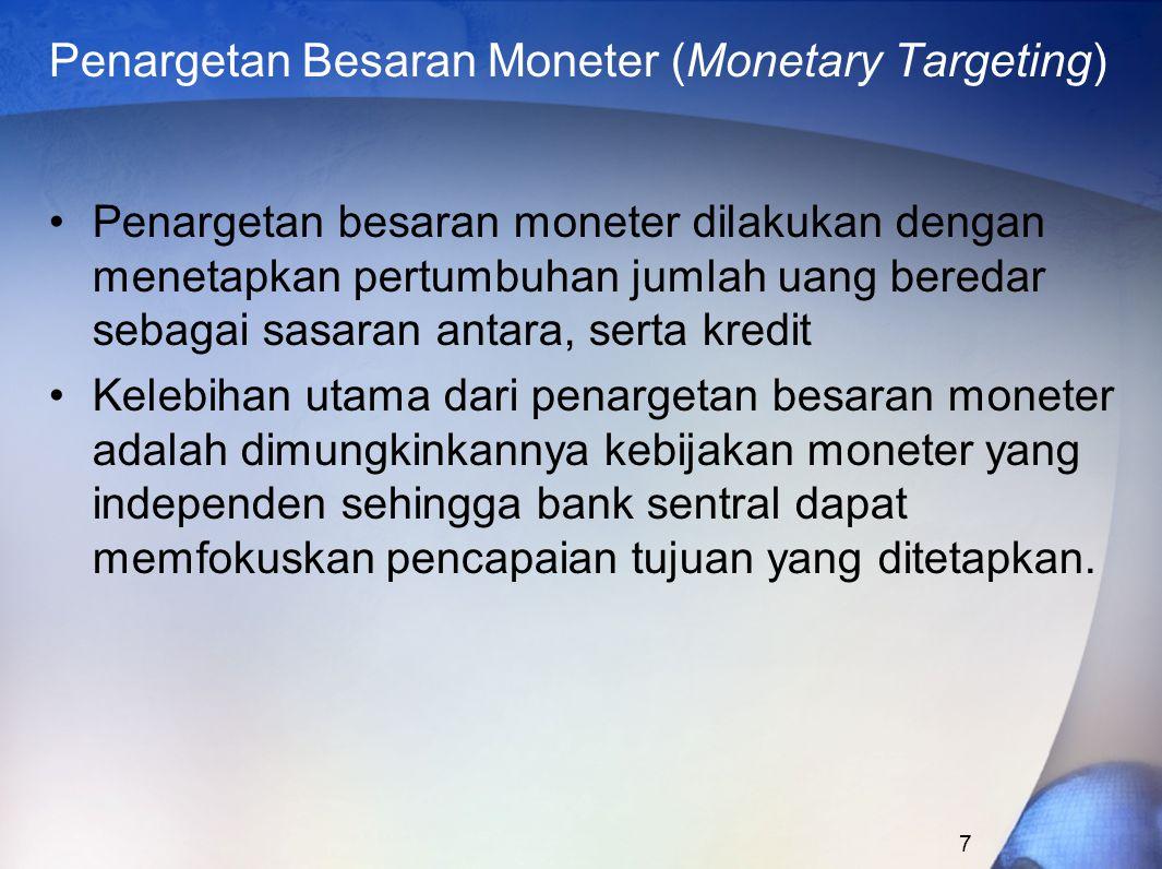 Penargetan Besaran Moneter (Monetary Targeting)