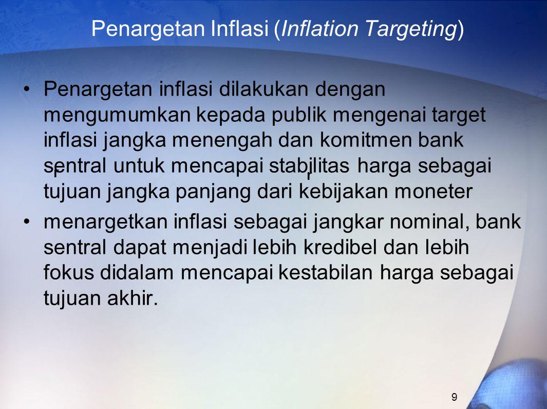 Penargetan Inflasi (Inflation Targeting)
