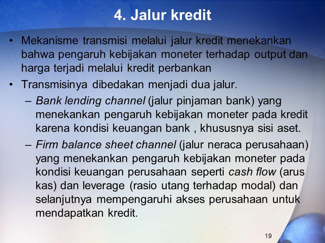 4. Jalur kredit