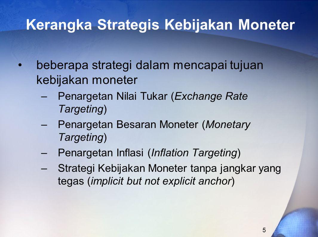 Kerangka Strategis Kebijakan Moneter