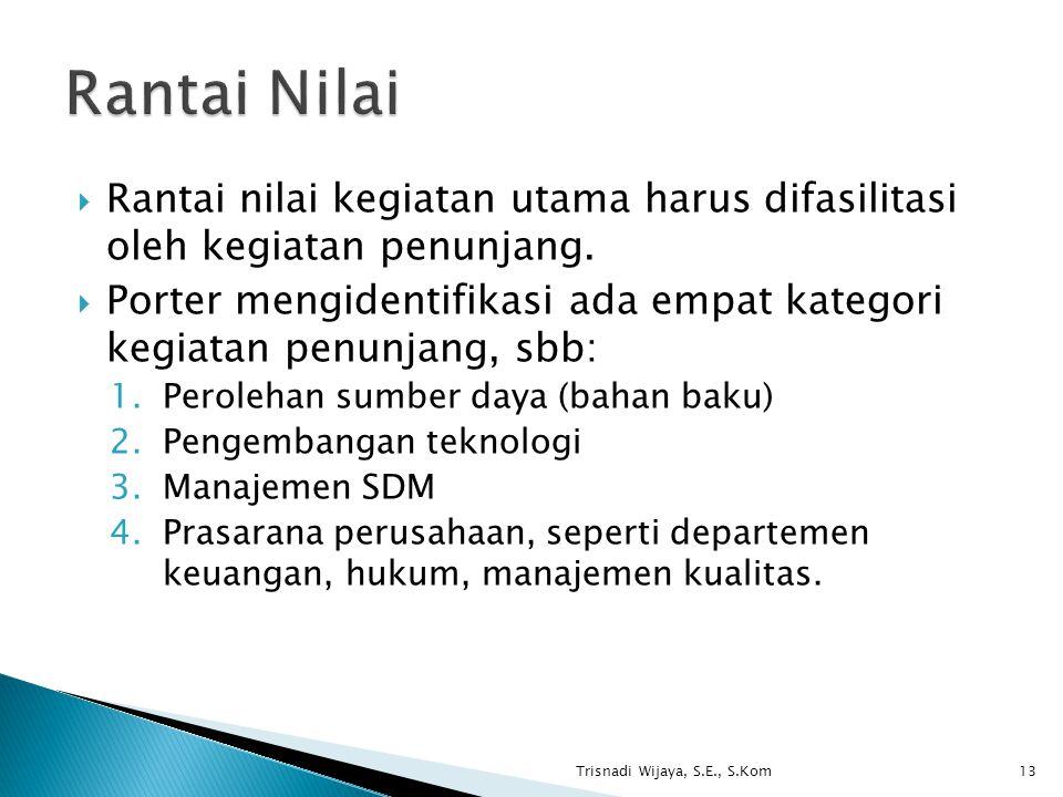 Rantai Nilai Rantai nilai kegiatan utama harus difasilitasi oleh kegiatan penunjang.