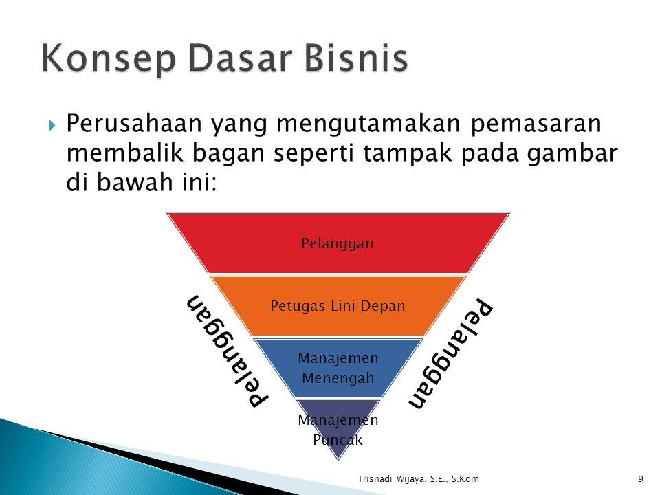 Konsep Dasar Bisnis Pelanggan Pelanggan
