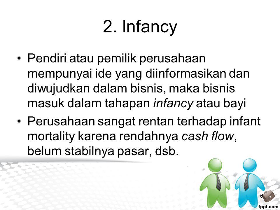 2. Infancy