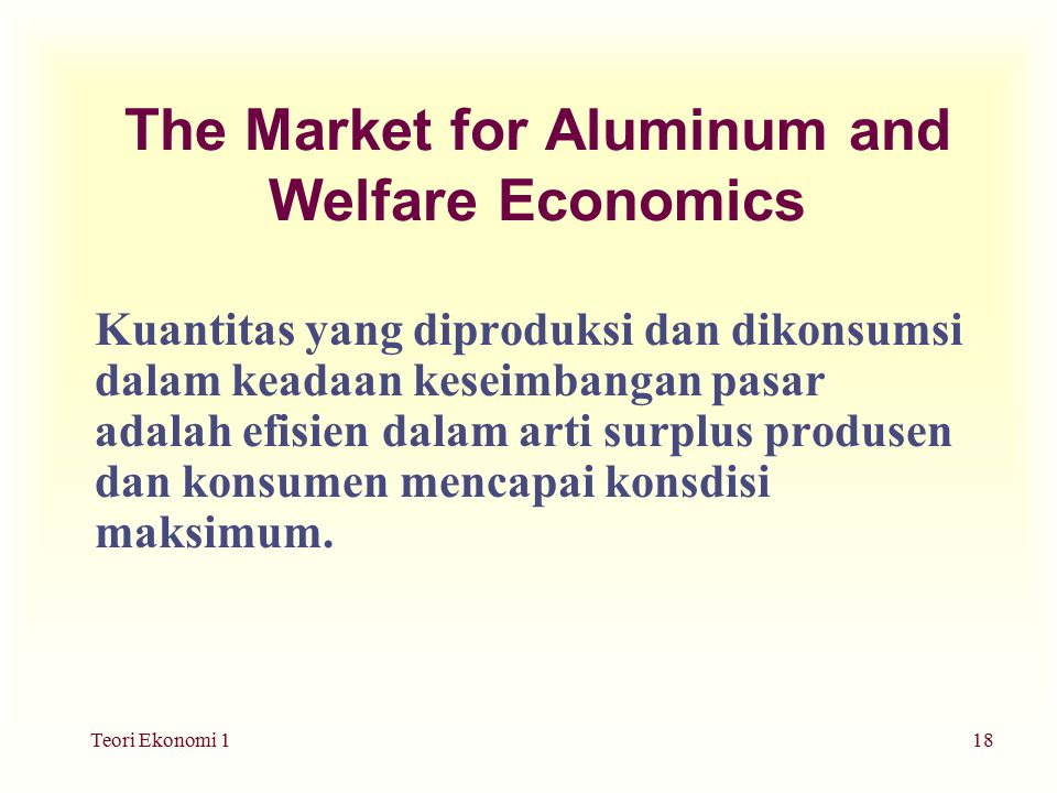 The Market for Aluminum and Welfare Economics