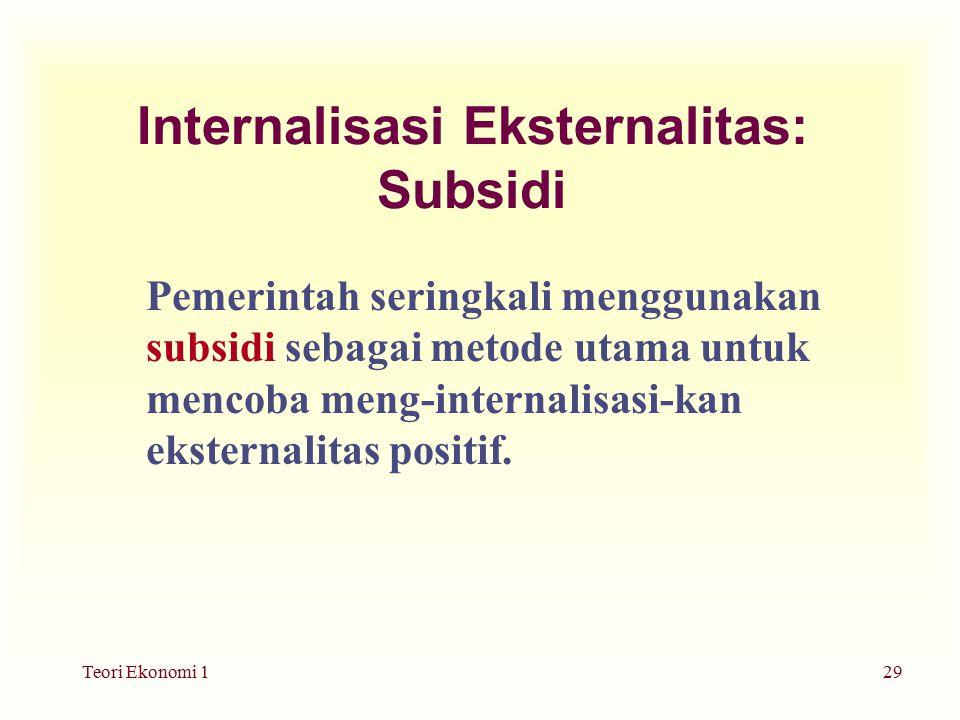 Internalisasi Eksternalitas: Subsidi