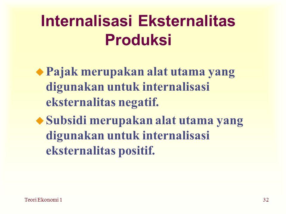 Internalisasi Eksternalitas Produksi