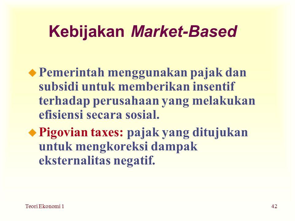 Kebijakan Market-Based