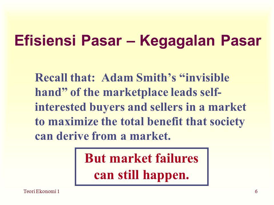 Efisiensi Pasar – Kegagalan Pasar