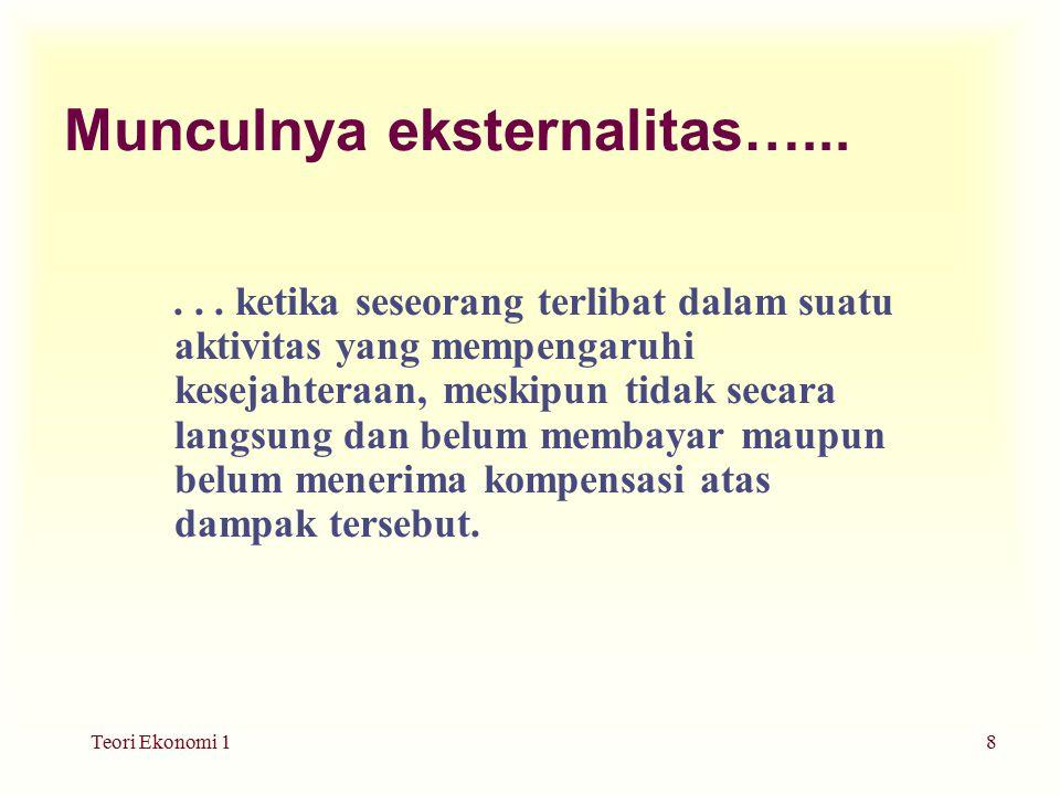 Munculnya eksternalitas…...