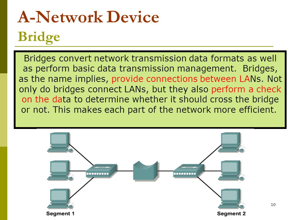 A-Network Device Bridge