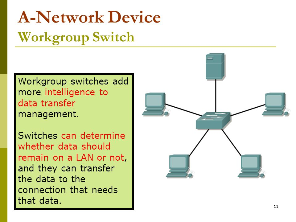 A-Network Device Workgroup Switch