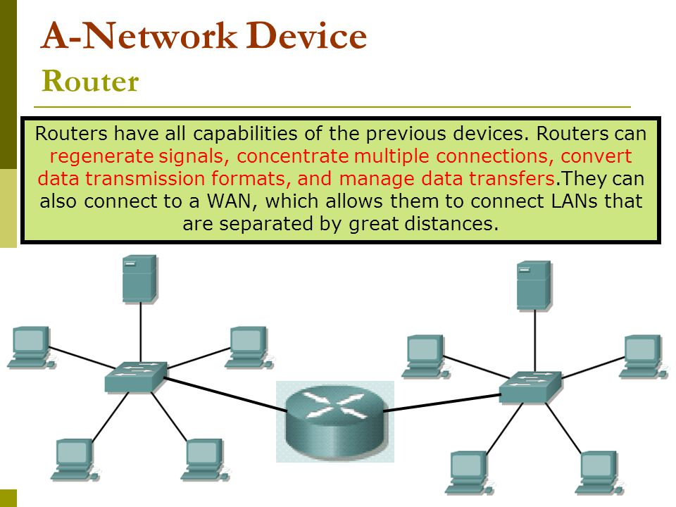 A-Network Device Router