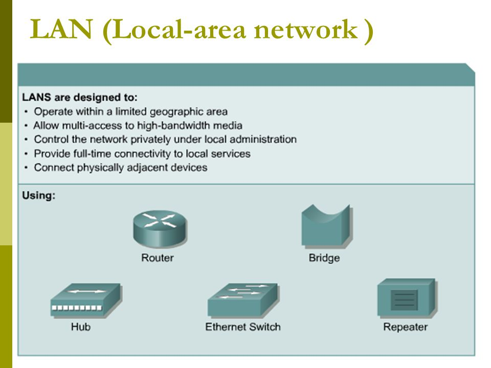 LAN (Local-area network )