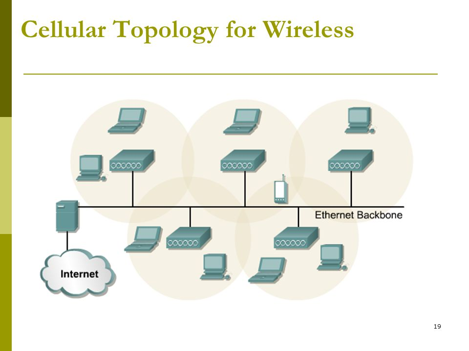 Cellular Topology for Wireless