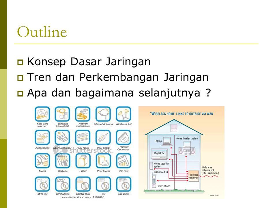 Outline Konsep Dasar Jaringan Tren dan Perkembangan Jaringan