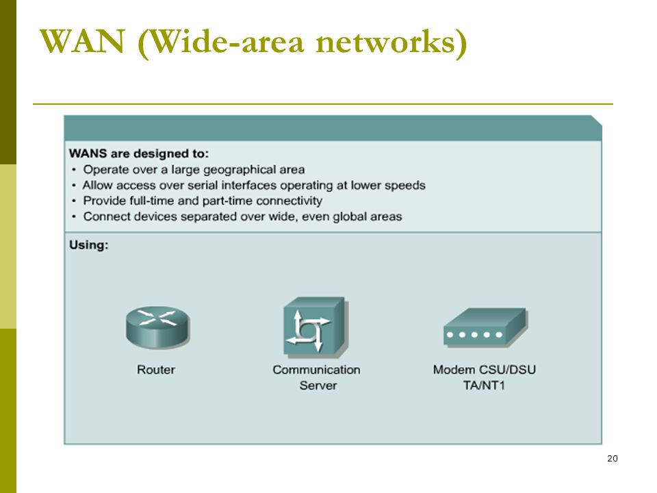 WAN (Wide-area networks)